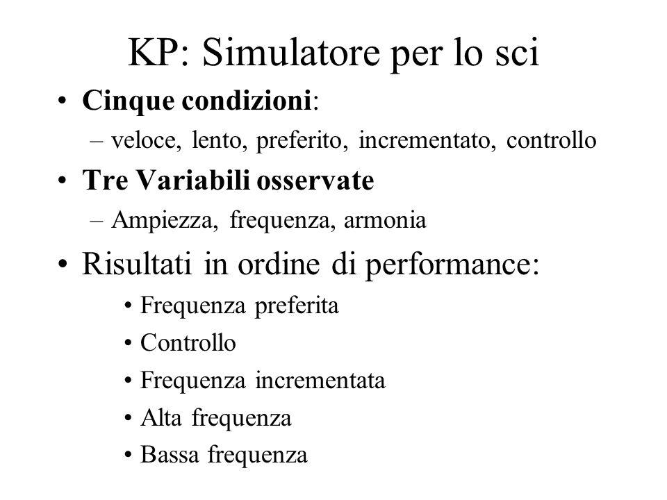 KP: Simulatore per lo sci