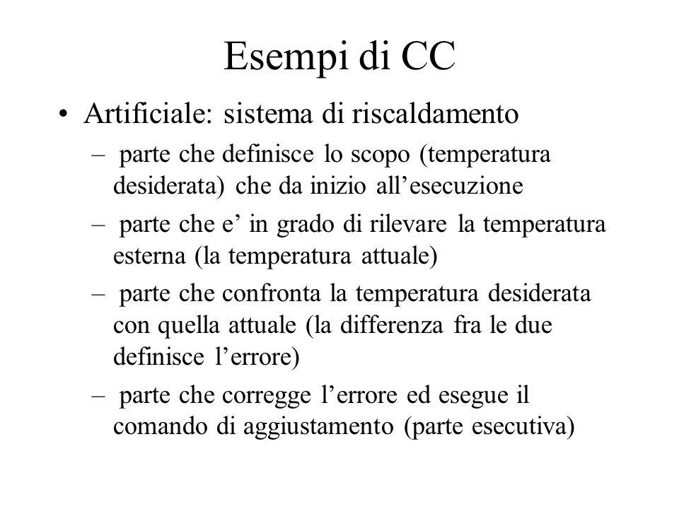 Esempi di CC Artificiale: sistema di riscaldamento