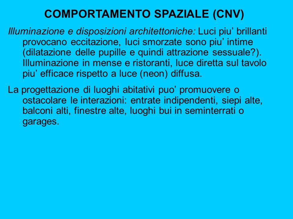 COMPORTAMENTO SPAZIALE (CNV)
