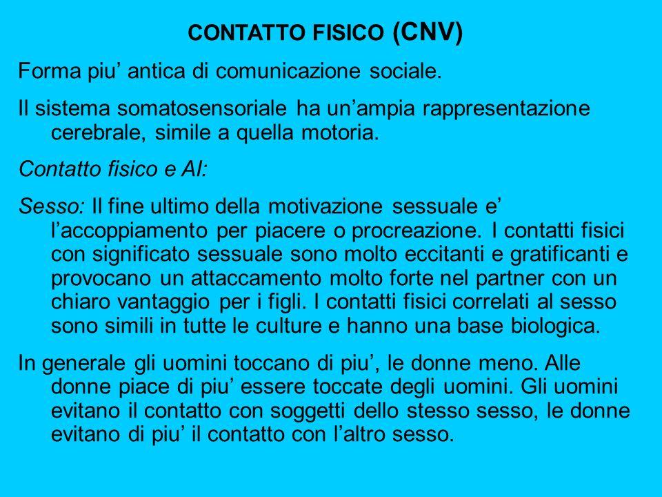 CONTATTO FISICO (CNV) Forma piu' antica di comunicazione sociale.