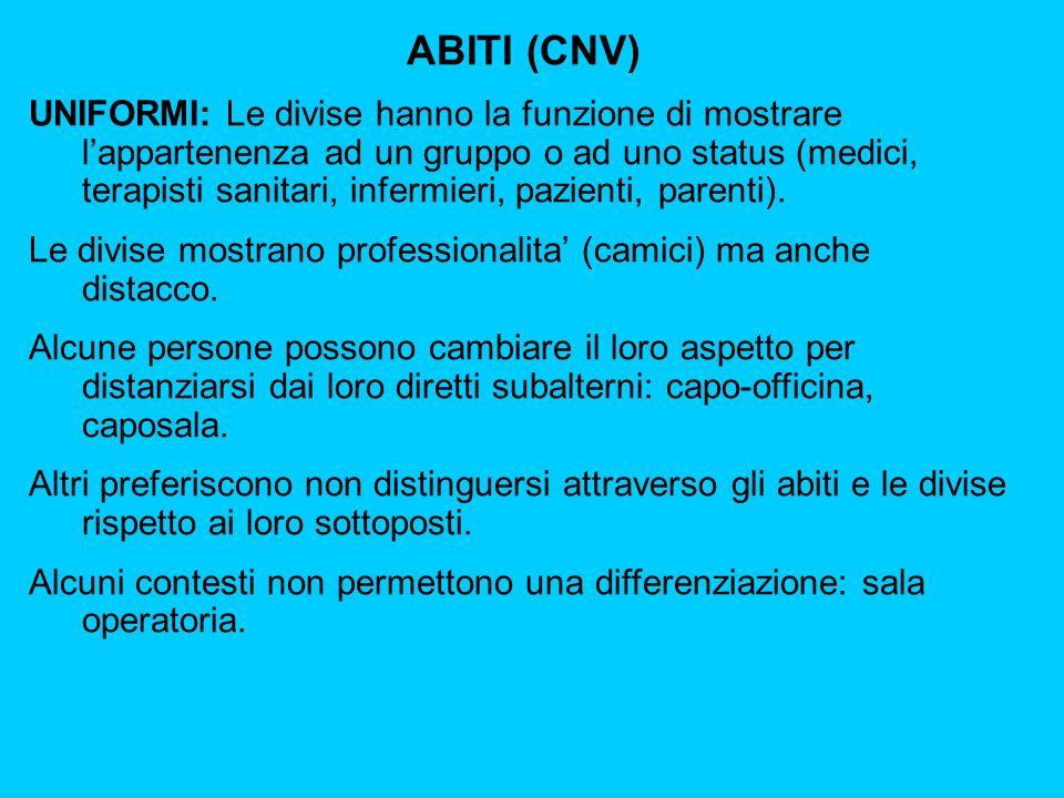 ABITI (CNV)