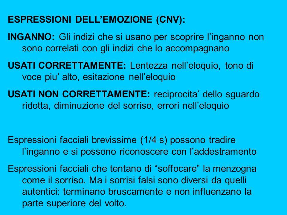 ESPRESSIONI DELL'EMOZIONE (CNV):