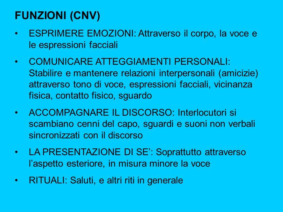 FUNZIONI (CNV) ESPRIMERE EMOZIONI: Attraverso il corpo, la voce e le espressioni facciali.