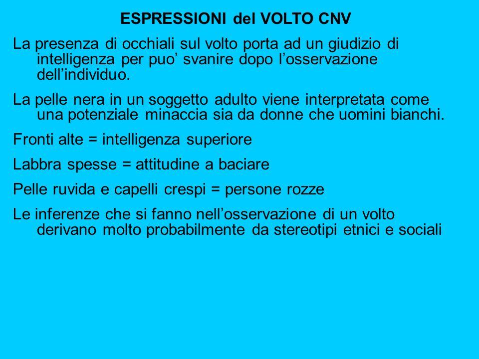 ESPRESSIONI del VOLTO CNV