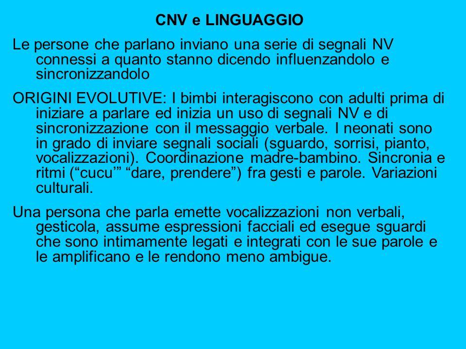 CNV e LINGUAGGIO Le persone che parlano inviano una serie di segnali NV connessi a quanto stanno dicendo influenzandolo e sincronizzandolo.