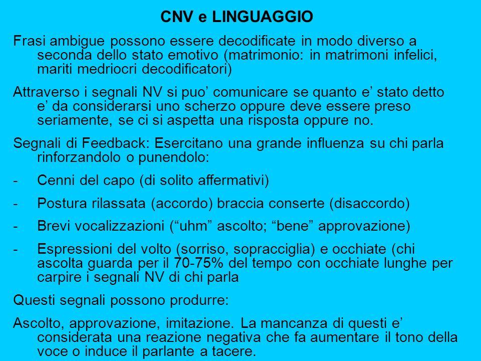 CNV e LINGUAGGIO