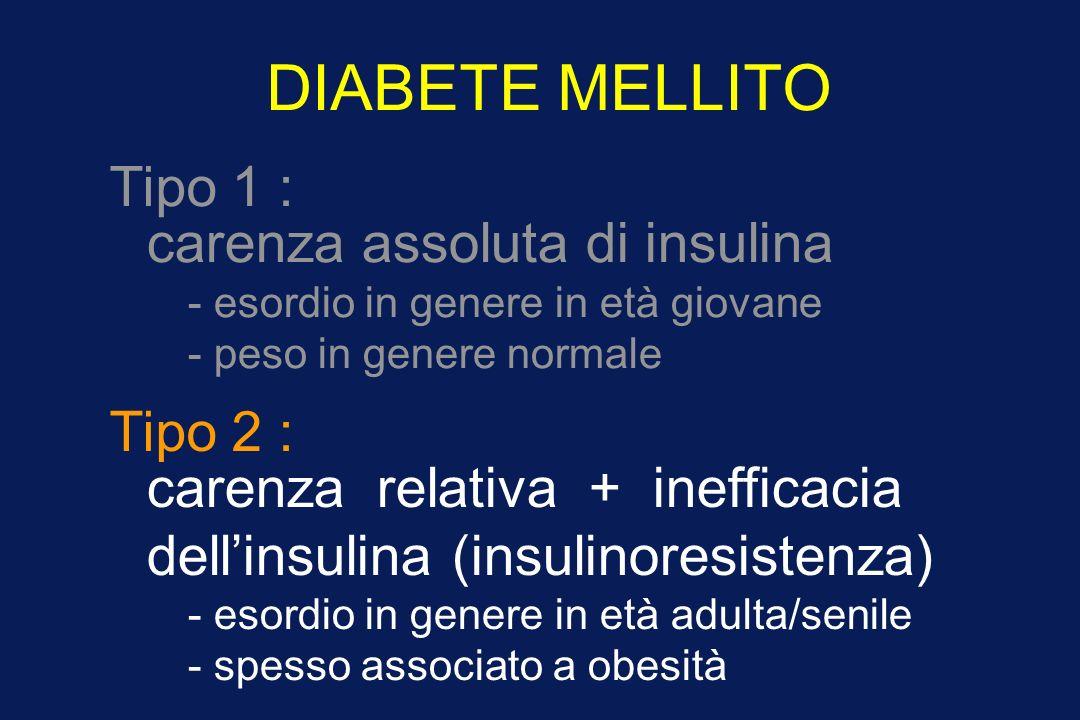 DIABETE MELLITO Tipo 1 : carenza assoluta di insulina Tipo 2 :