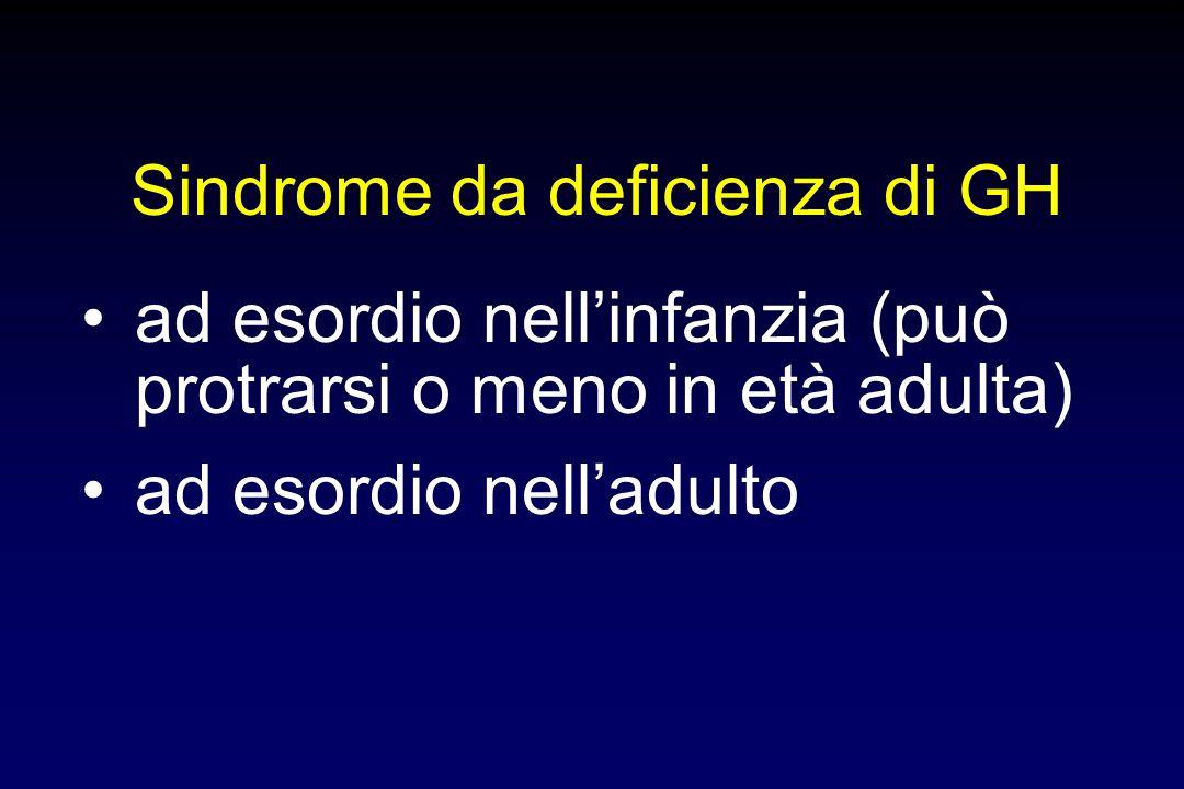 Sindrome da deficienza di GH