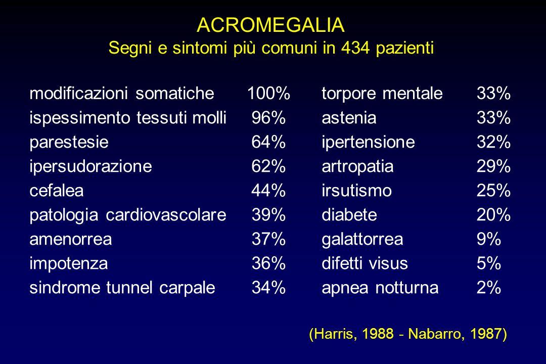 Segni e sintomi più comuni in 434 pazienti