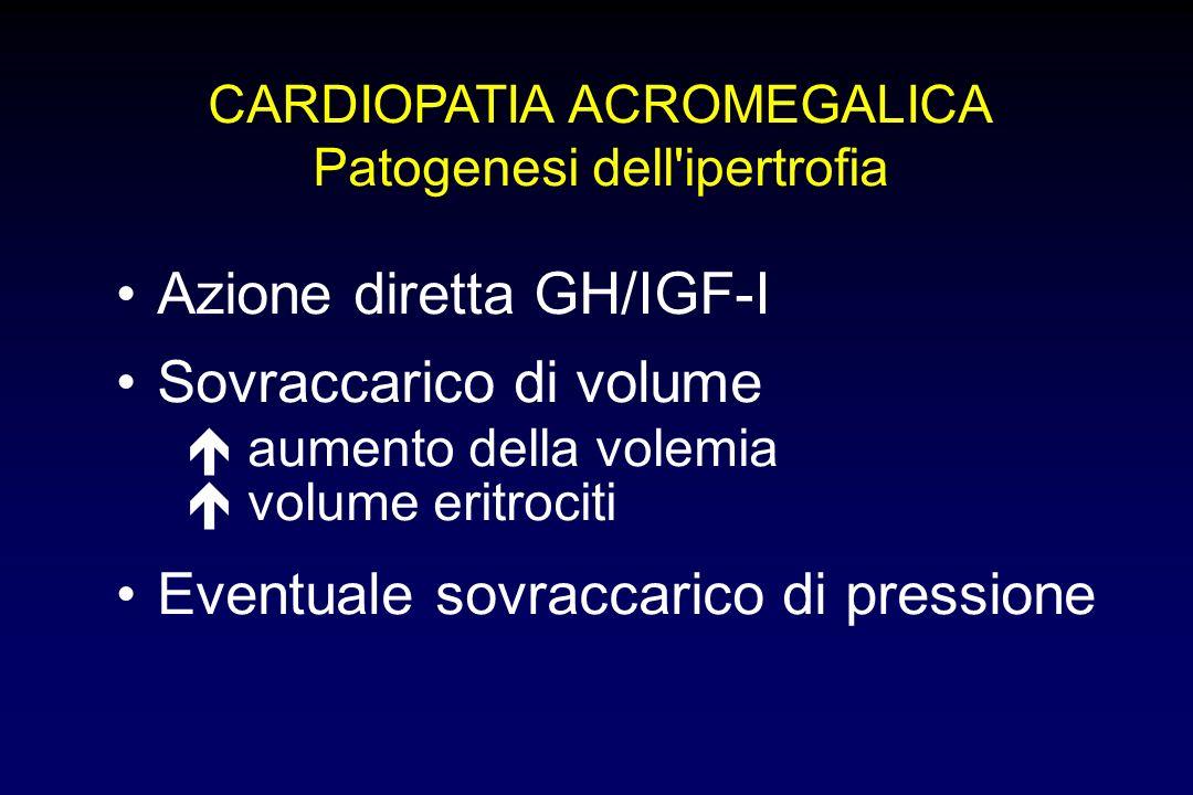 Azione diretta GH/IGF-I
