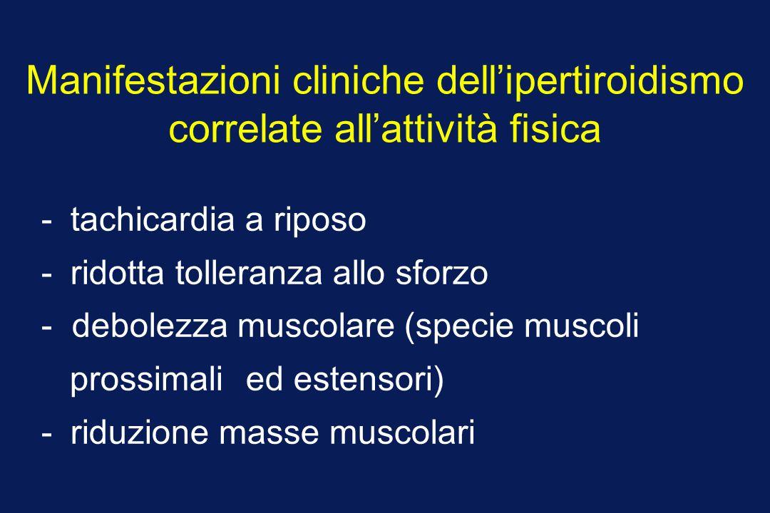 Manifestazioni cliniche dell'ipertiroidismo correlate all'attività fisica