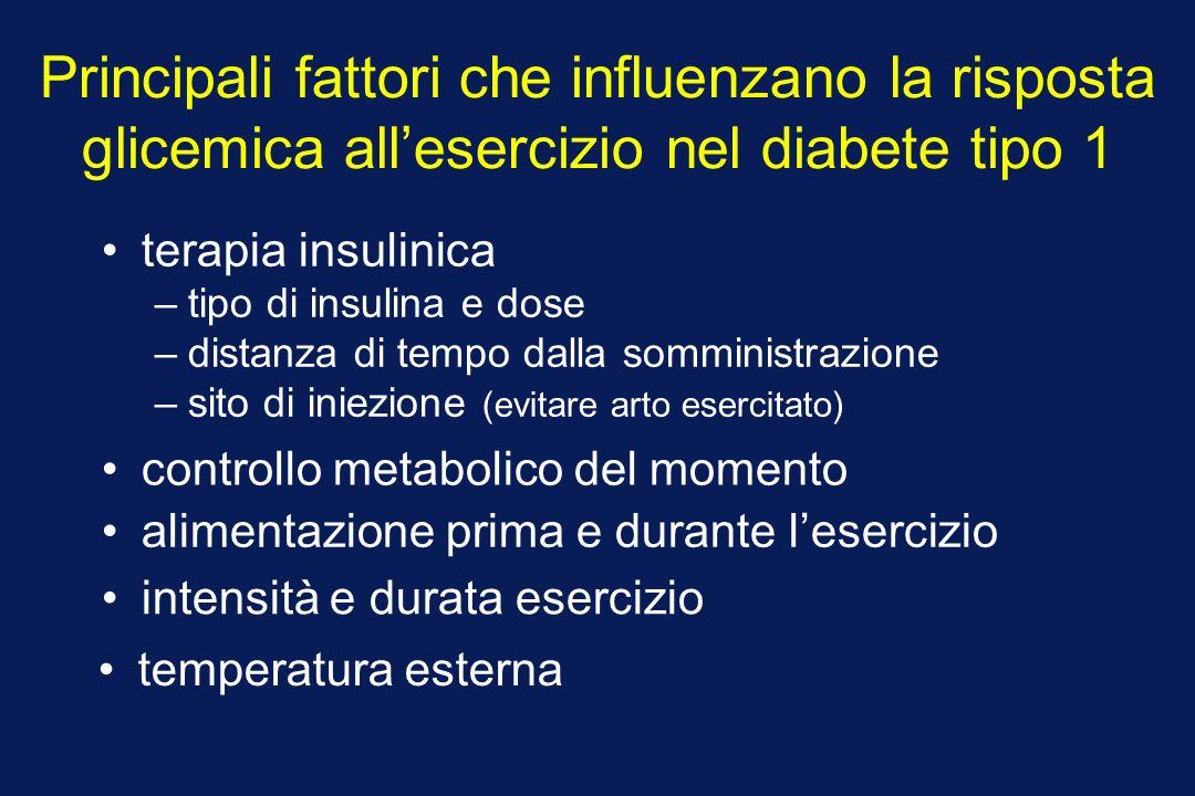 Principali fattori che influenzano la risposta glicemica all'esercizio nel diabete tipo 1