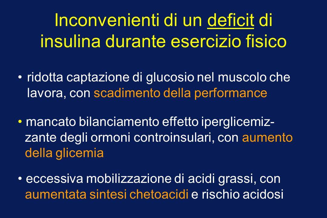 Inconvenienti di un deficit di insulina durante esercizio fisico