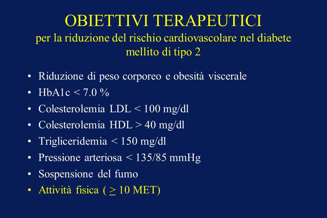 OBIETTIVI TERAPEUTICI per la riduzione del rischio cardiovascolare nel diabete mellito di tipo 2