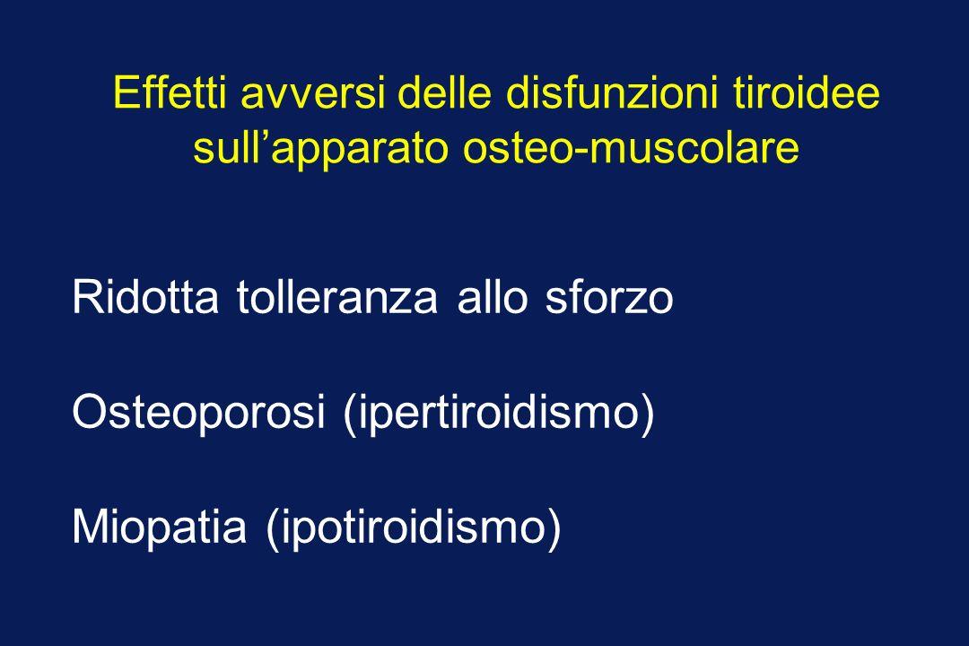 Ridotta tolleranza allo sforzo Osteoporosi (ipertiroidismo)