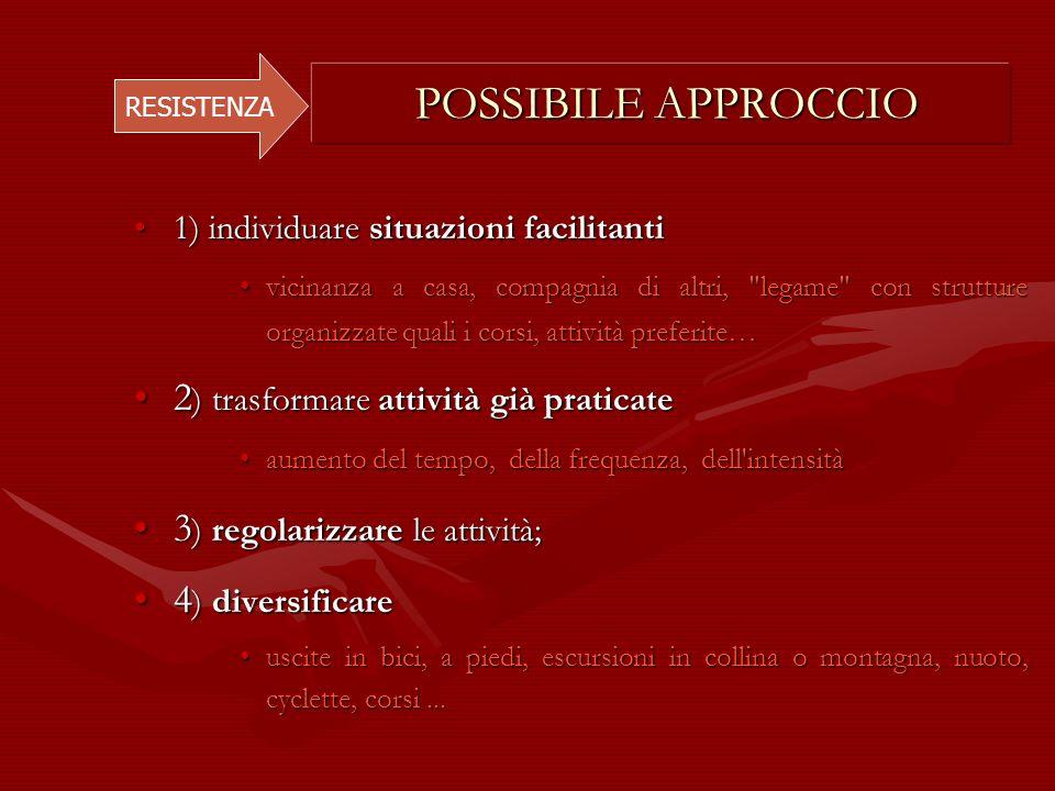 POSSIBILE APPROCCIO 2) trasformare attività già praticate