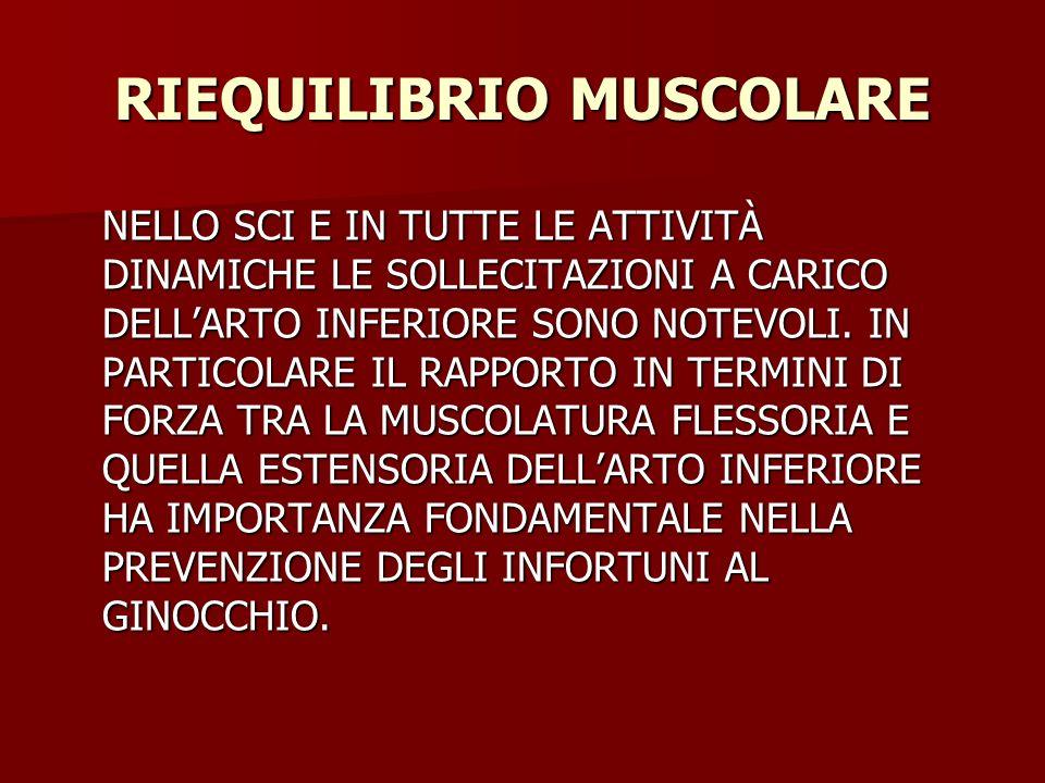 RIEQUILIBRIO MUSCOLARE