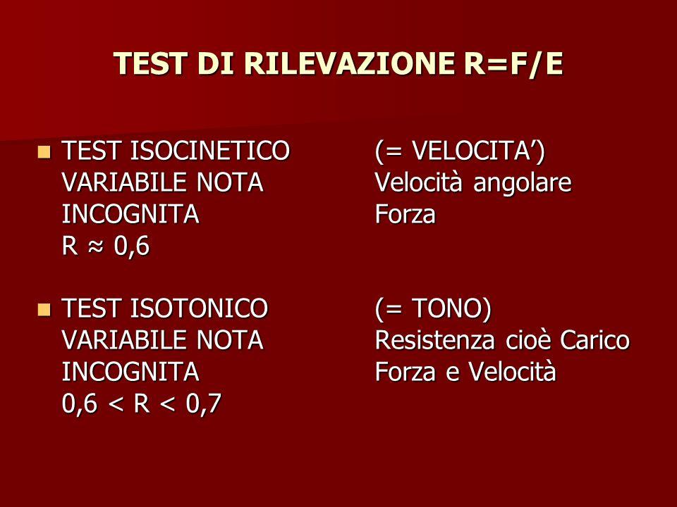 TEST DI RILEVAZIONE R=F/E