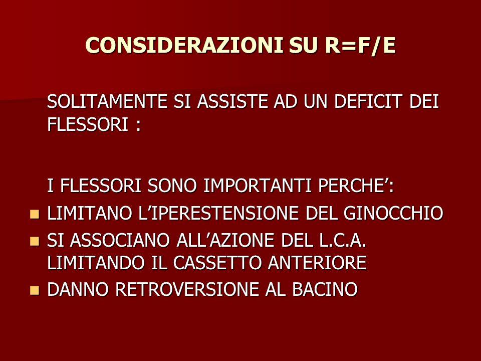 CONSIDERAZIONI SU R=F/E