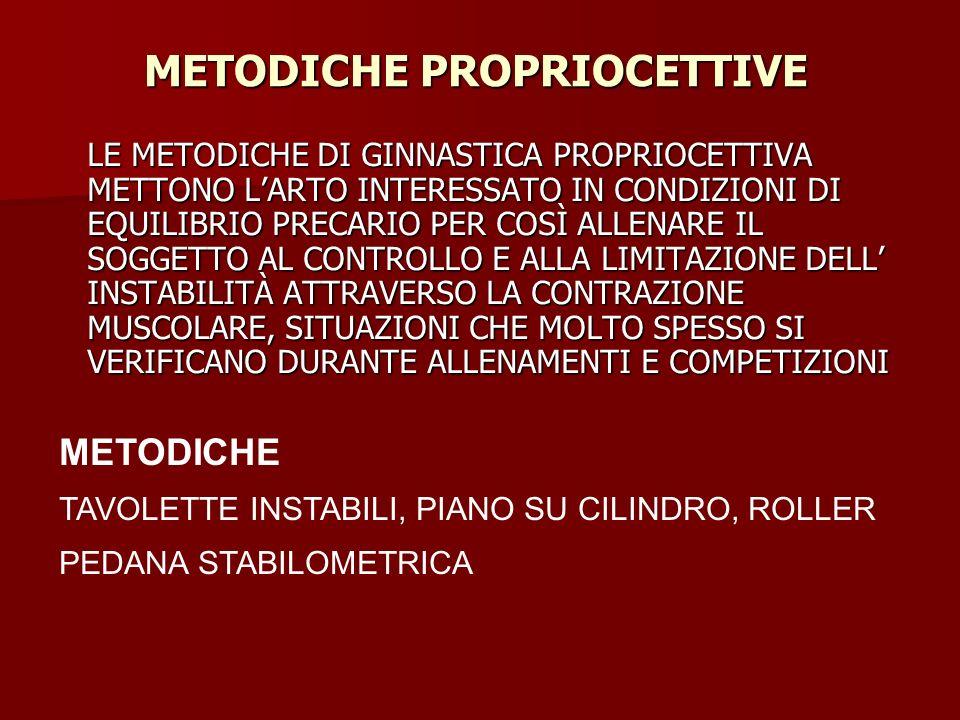 METODICHE PROPRIOCETTIVE