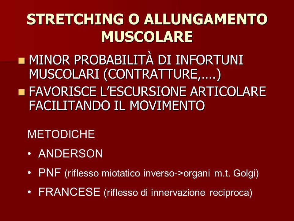 STRETCHING O ALLUNGAMENTO MUSCOLARE