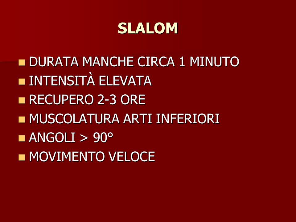 SLALOM DURATA MANCHE CIRCA 1 MINUTO INTENSITÀ ELEVATA RECUPERO 2-3 ORE