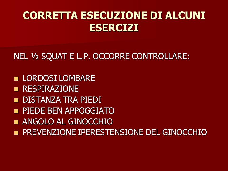 CORRETTA ESECUZIONE DI ALCUNI ESERCIZI