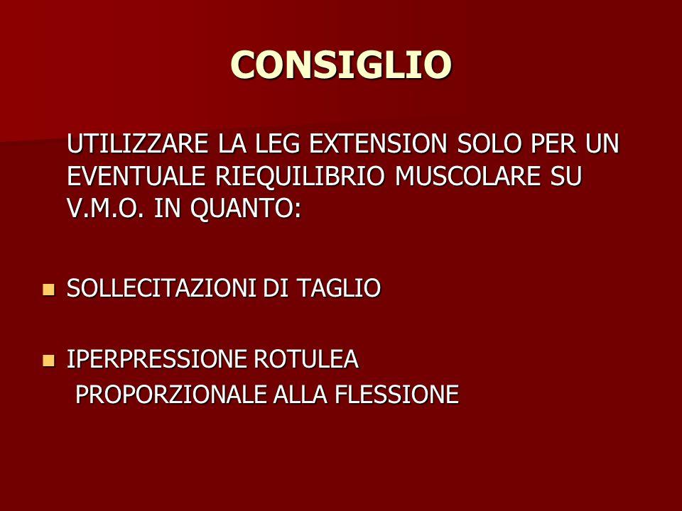 CONSIGLIO UTILIZZARE LA LEG EXTENSION SOLO PER UN EVENTUALE RIEQUILIBRIO MUSCOLARE SU V.M.O. IN QUANTO: