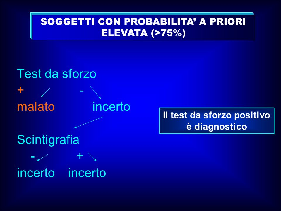 Test da sforzo + - malato incerto Scintigrafia - + incerto incerto