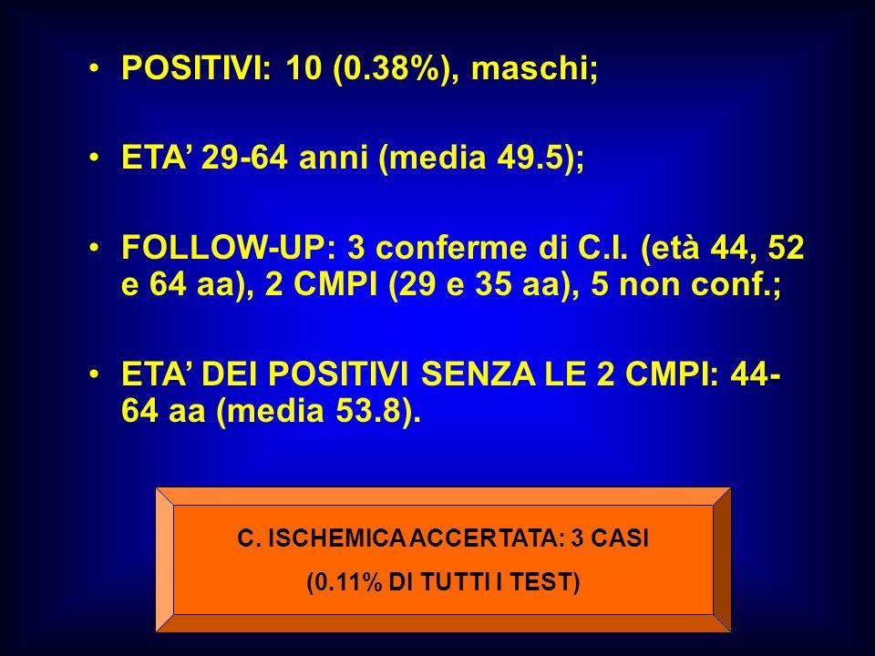 C. ISCHEMICA ACCERTATA: 3 CASI