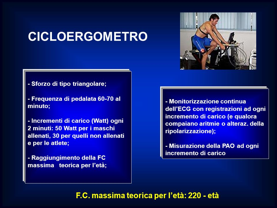 CICLOERGOMETRO F.C. massima teorica per l'età: 220 - età
