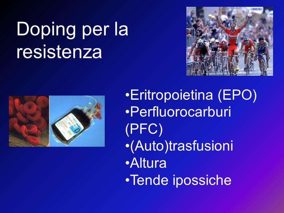 Doping per la resistenza