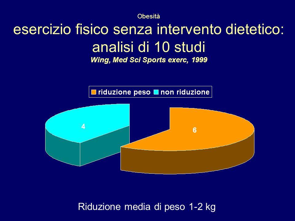 Riduzione media di peso 1-2 kg