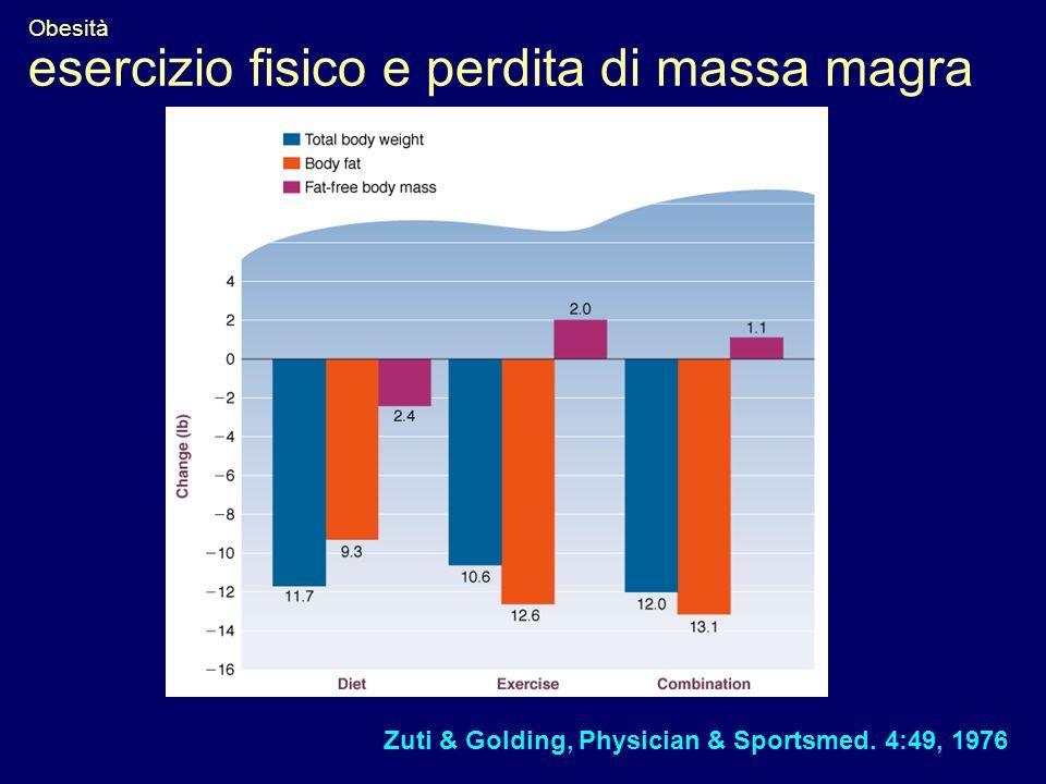 Obesità esercizio fisico e perdita di massa magra