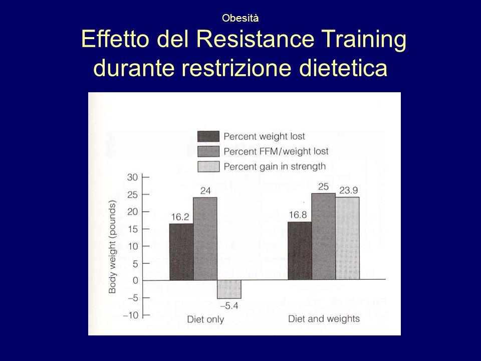 Obesità Effetto del Resistance Training durante restrizione dietetica