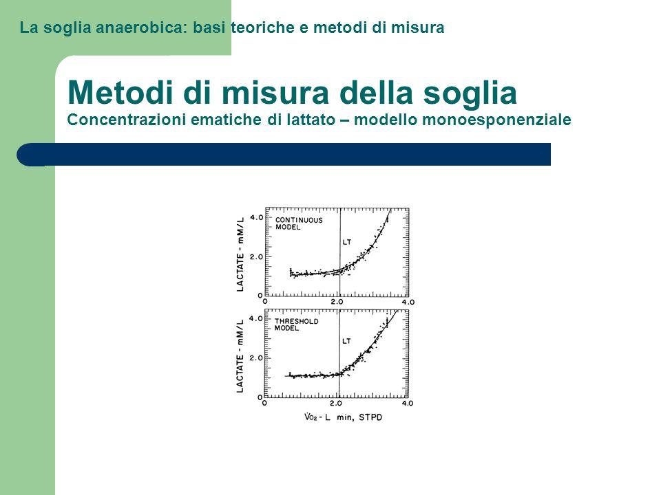 Metodi di misura della soglia Concentrazioni ematiche di lattato – modello monoesponenziale