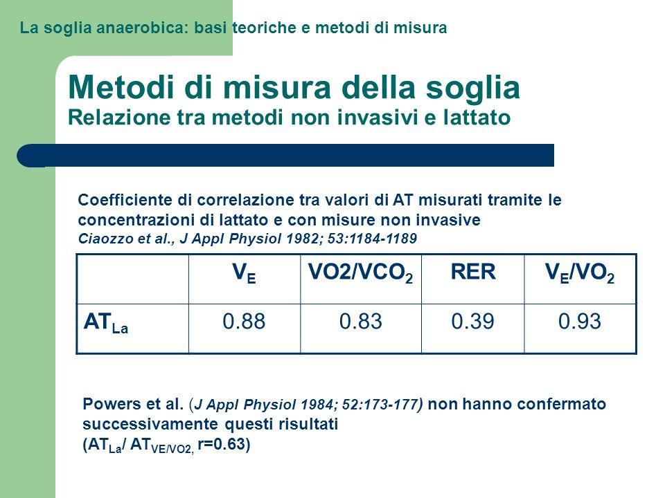 Metodi di misura della soglia Relazione tra metodi non invasivi e lattato