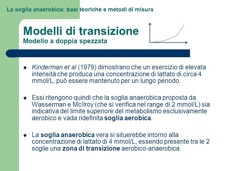 Modelli di transizione Modello a doppia spezzata