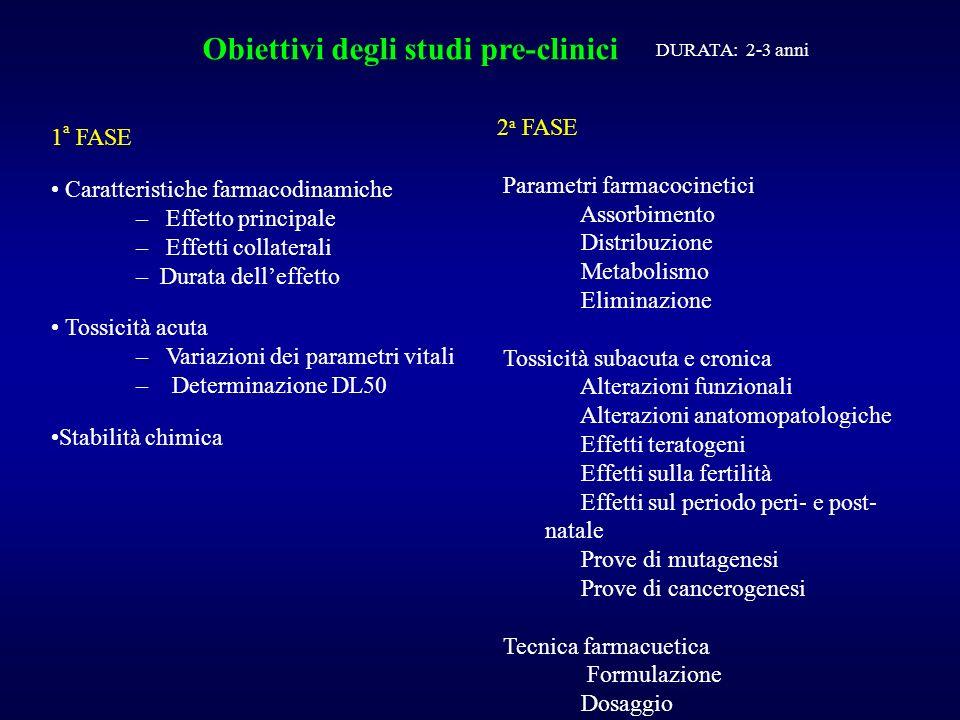 Obiettivi degli studi pre-clinici