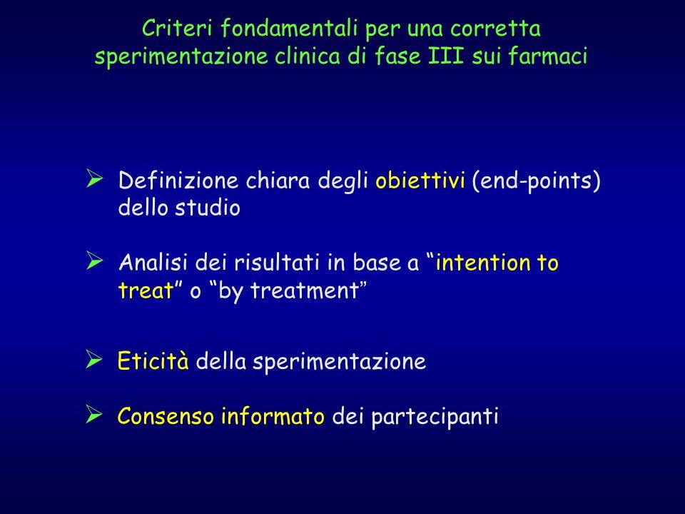 Criteri fondamentali per una corretta sperimentazione clinica di fase III sui farmaci