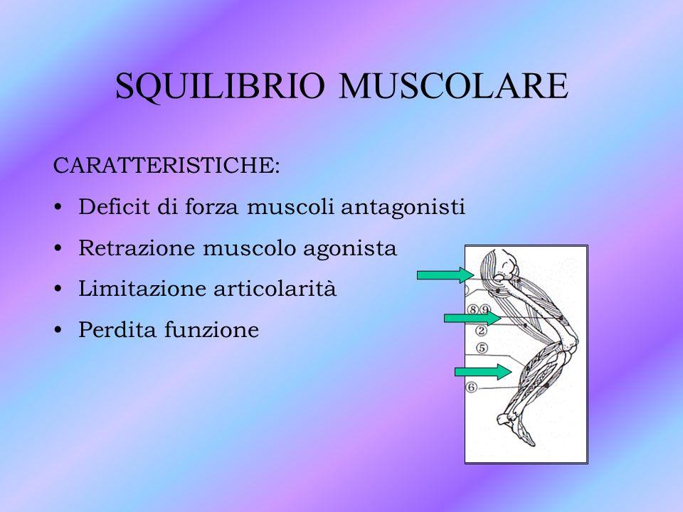 SQUILIBRIO MUSCOLARE CARATTERISTICHE: