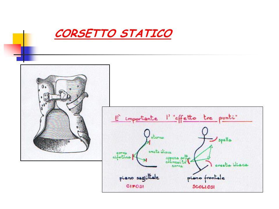 CORSETTO STATICO