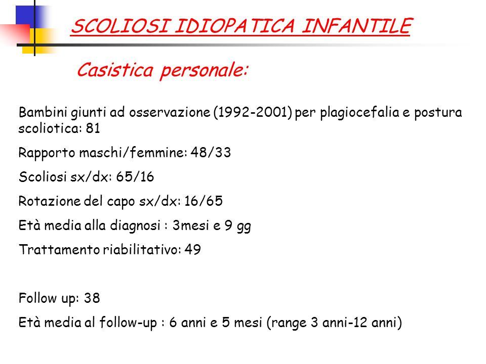 SCOLIOSI IDIOPATICA INFANTILE