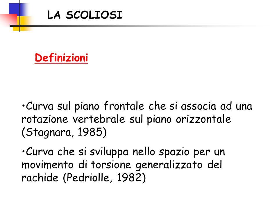 LA SCOLIOSI Definizioni. Curva sul piano frontale che si associa ad una rotazione vertebrale sul piano orizzontale (Stagnara, 1985)