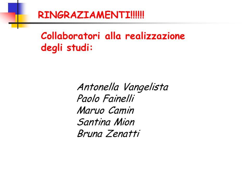 RINGRAZIAMENTI!!!!!! Collaboratori alla realizzazione degli studi: Antonella Vangelista. Paolo Fainelli.