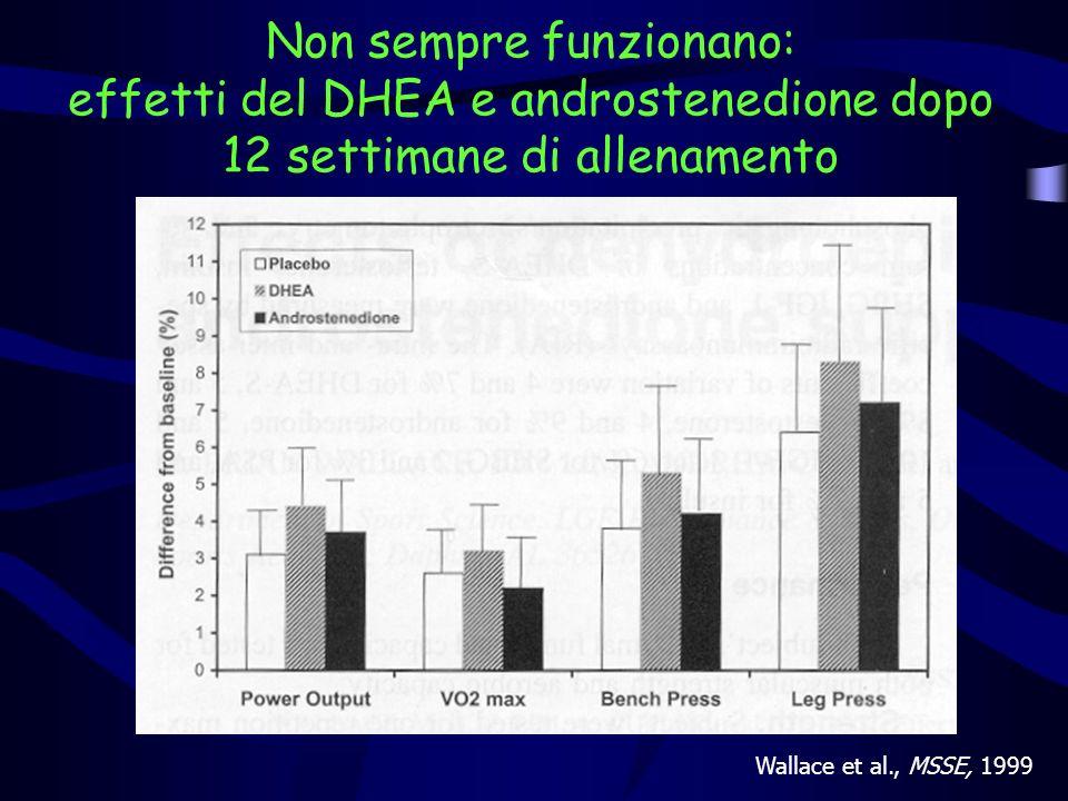Non sempre funzionano: effetti del DHEA e androstenedione dopo 12 settimane di allenamento