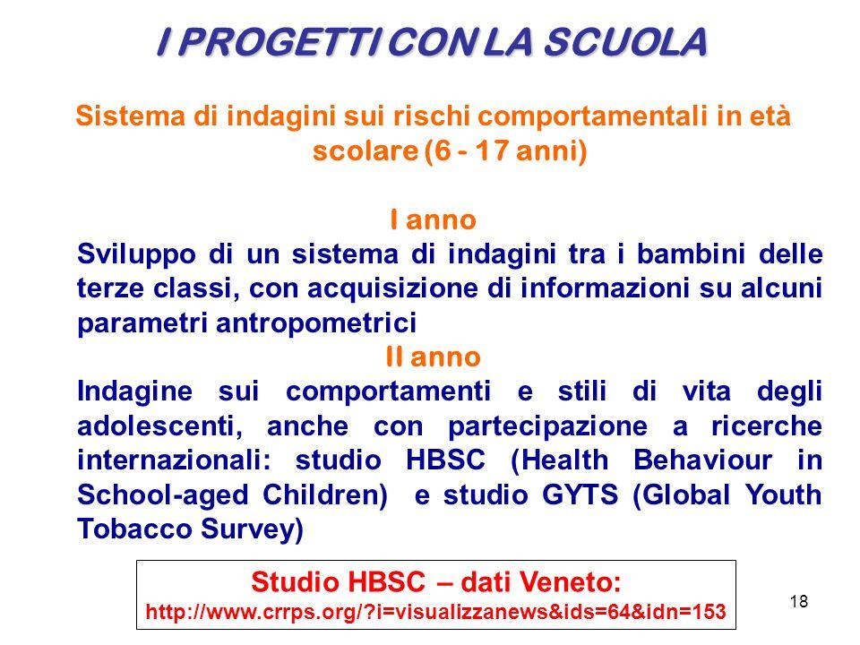 I PROGETTI CON LA SCUOLA Studio HBSC – dati Veneto:
