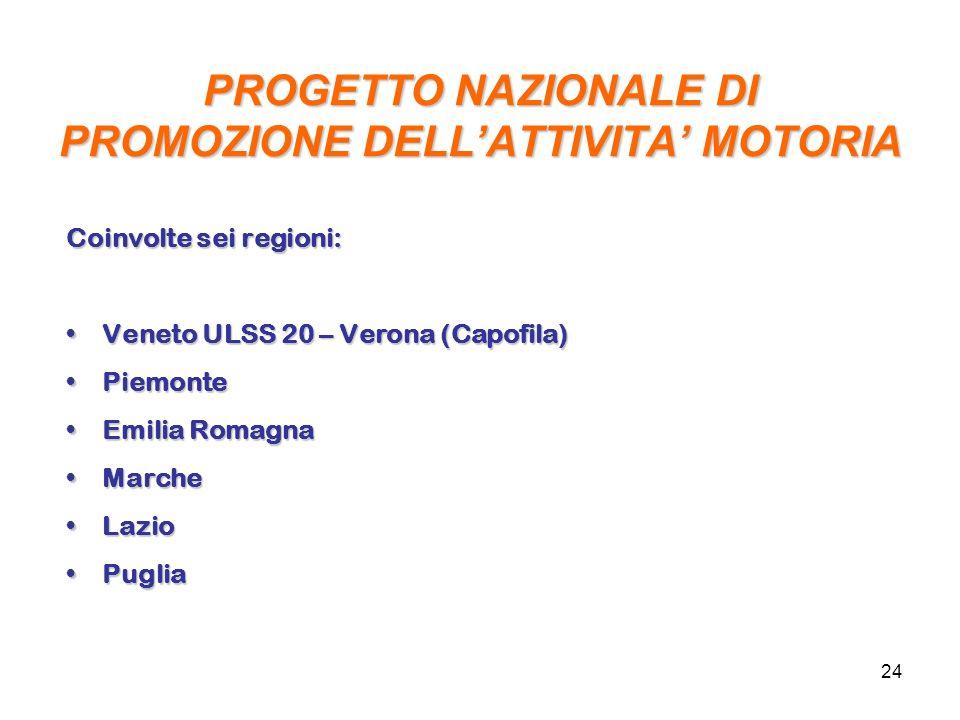 PROGETTO NAZIONALE DI PROMOZIONE DELL'ATTIVITA' MOTORIA