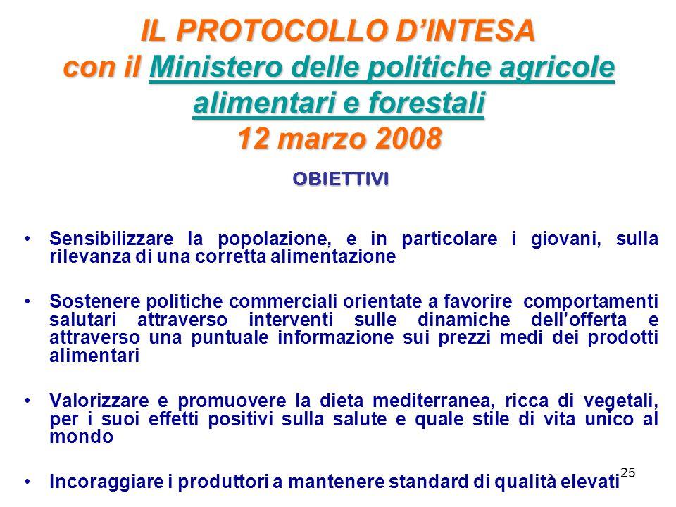 IL PROTOCOLLO D'INTESA con il Ministero delle politiche agricole alimentari e forestali 12 marzo 2008