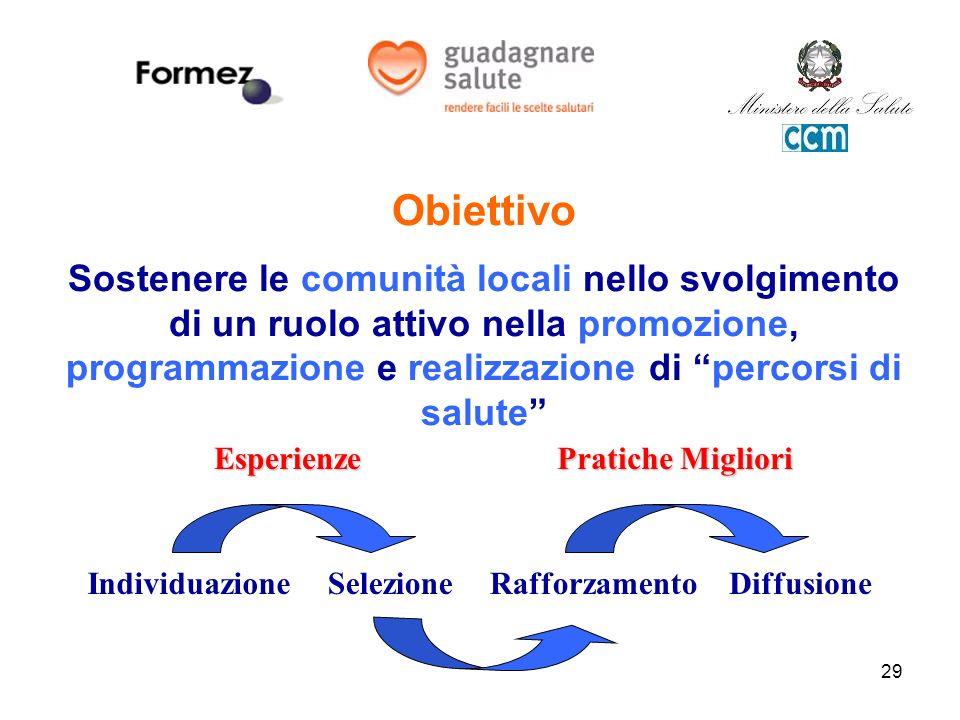Obiettivo Sostenere le comunità locali nello svolgimento di un ruolo attivo nella promozione, programmazione e realizzazione di percorsi di salute